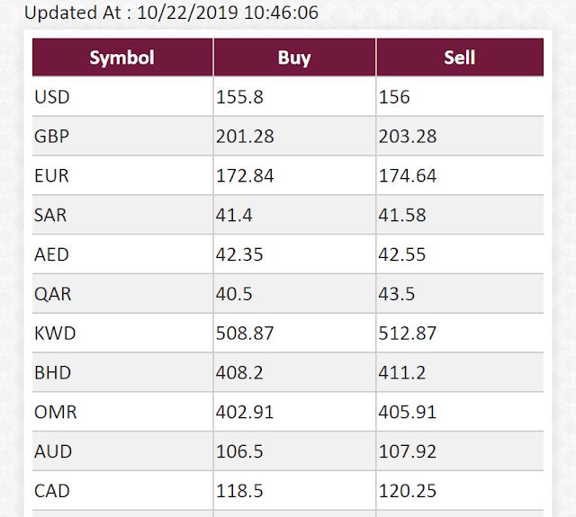 Dollar New Latest Price in Pakistan | 19 SEP 2019 | Currency Exchange Rates Today,Currency Rates Today Pakistan 3 July 2019 | US Dollar,Saudi riyal,UAE Dirham to Pkr | Urdu Hindi,