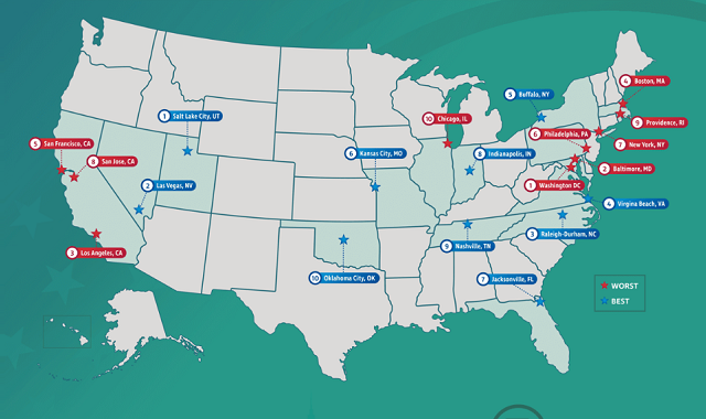 Ranking the Worst (And Best) Commuter Cities in America