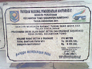 PNPM SUMEDANG JAWABARAT