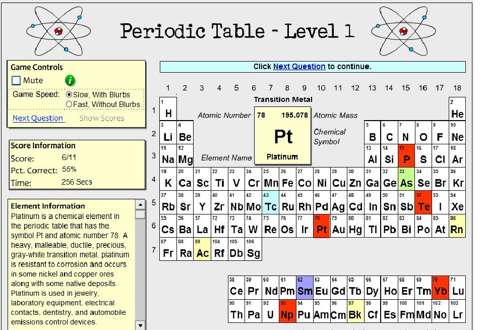 Yosoyquimica para los fanticos de la tabla periodica tablaperiodica urtaz Choice Image