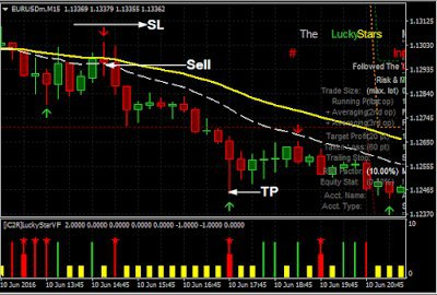 Binary options strategy scams on craigslist spread betting companies in india