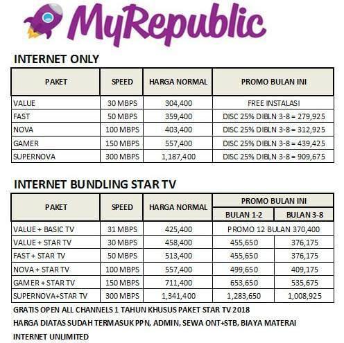 Wifi Murah Myrepublic Terbaru