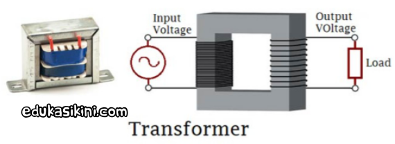Dasar - dasar transformator penjelasan Prinsip Kerja, Komponen ,Jenis