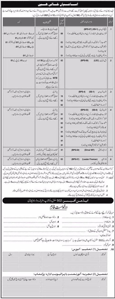 502 Central Workshop Rawalpindi Jobs 2021 in Pakistan