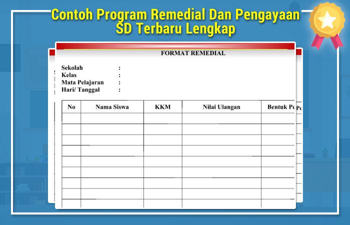Program Pengayaan SD