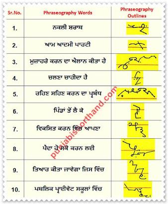06-august-2020-punjabi-shorthand-phraseography