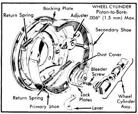 Datsun 710 & 810 1976-77 Brake Repair Manual Auto Motive