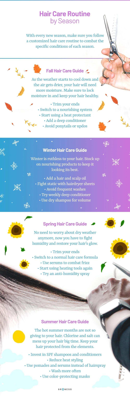 Hair Care Routine by Season #infographic #Hair #Hair Care #Hair Care Guide