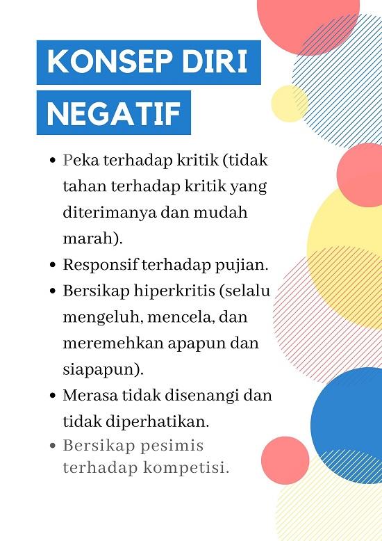 definisi dan contoh konsep diri negatif