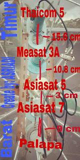 Menggabungkan LNB/Satelit Palapa-Asiasat7-Asiasat5-Measat3A-Thaicom 5/6 di satu parabola jaring dengan diameter 8Feet