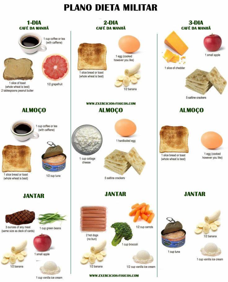 Dieta militar menu 3 dias