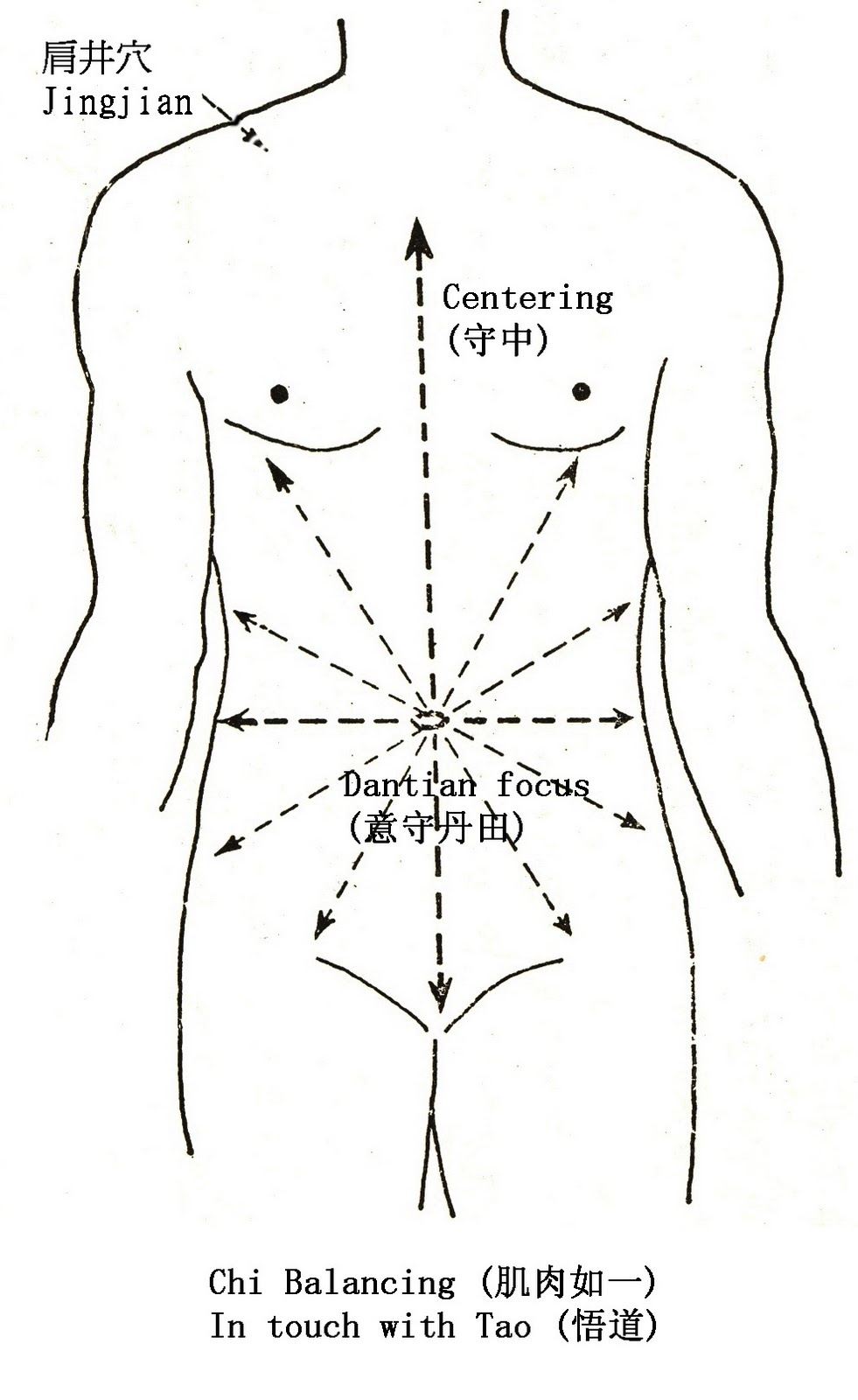 Taoist Meditation Breathing