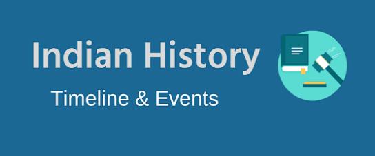 Indian History Timeline PDF Download
