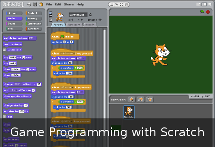Simple Game Programming From Scratch with libGDX and java