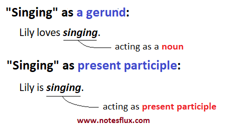 Word singing can be used as a gerund and present participle