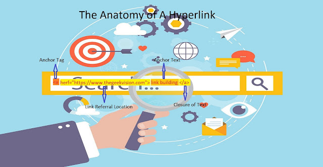 Anatomy Of Hyperlink - The Geek Vision
