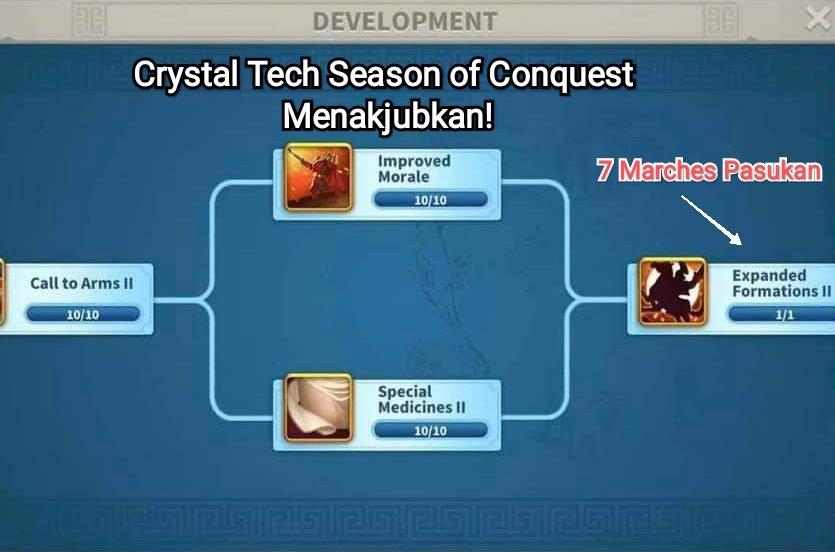 crystal tech rise of kingdoms rok kvk