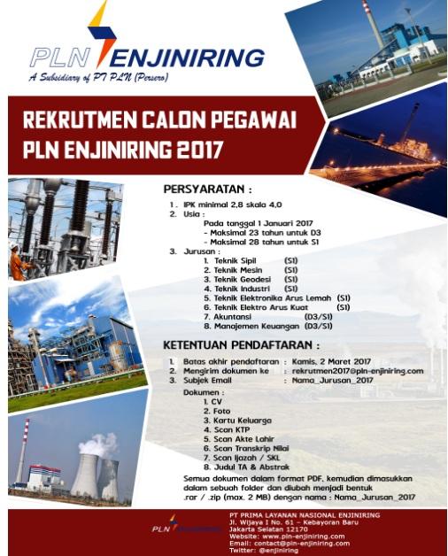 lowongan kerja PLN tahun 2017