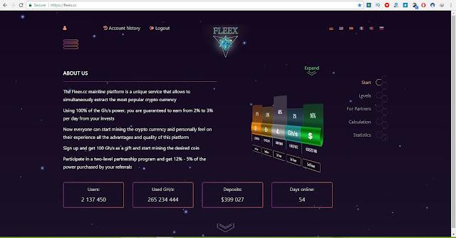 شرح موقع fleex.cc لربح البيتكوين من التعدين + استراتيجية سهلة لمضاعفة أرباحك
