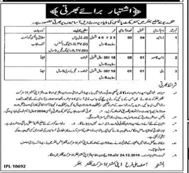 Latest Jobs in District Bahkkar Nov 2019