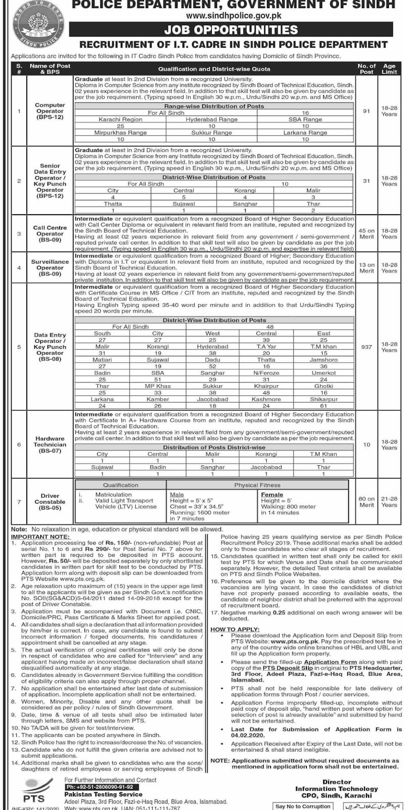 Jobs in Police Department Government of Sindh Latest Advertisement 2020