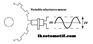 sensor crankshaft ( CKPS ) tipe induktive