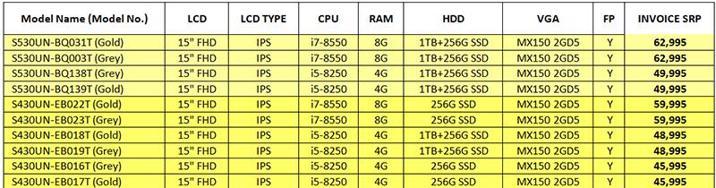 ASUS Vivobook Prices