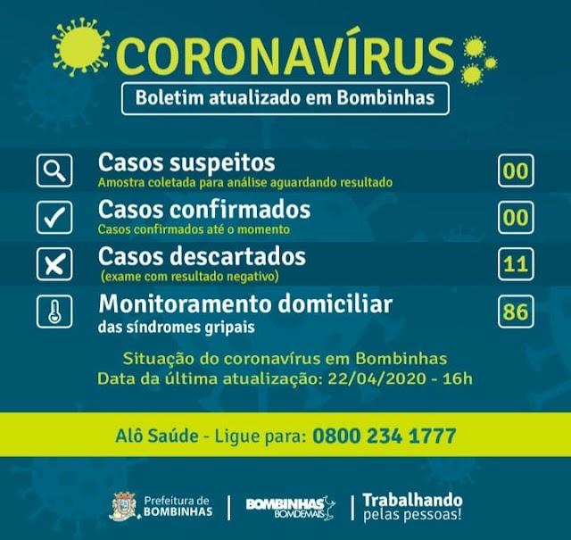 Nenhum caso de coronavírus em Bombinhas até o momento