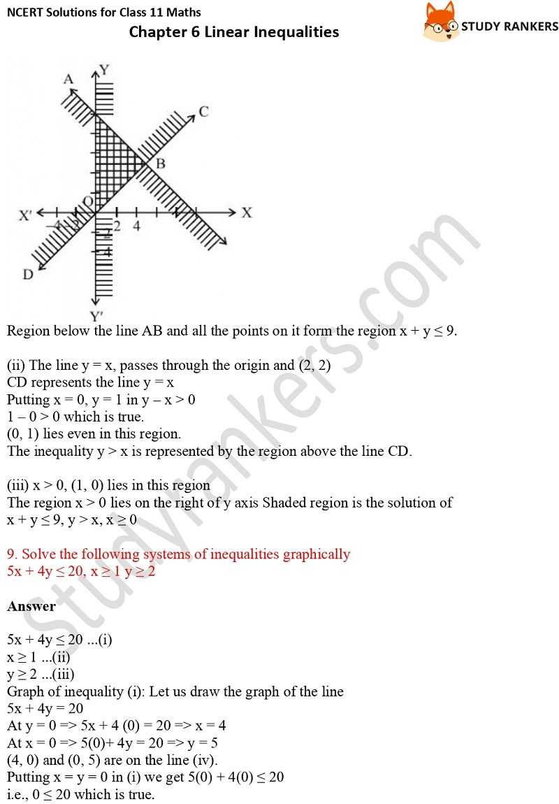 NCERT Solutions for Class 11 Maths Chapter 6 Linear Inequalities 24