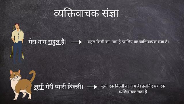 Proper Noun in Hindi, Examples of Proper Noun in Hindi, व्यक्तिवाचक संज्ञा, उदाहरण, परिभाषा
