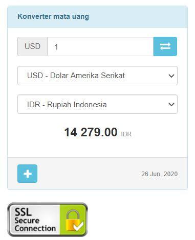 jumlah mata uang digital