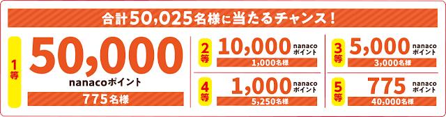 nanaco、キャンペーン