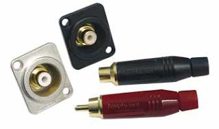 Plug and Jack RCA Series
