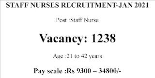 Government hospital Staff Nurse vacancy in Uttarakhand