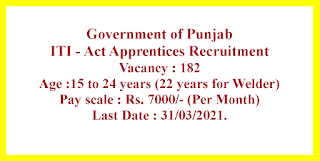 ITI - Act Apprentices Recruitment - Government of Punjab