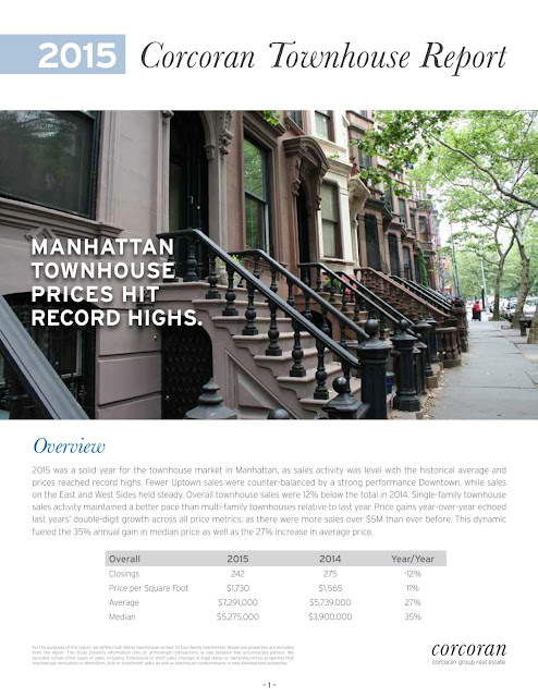 2015 Manhattan Townhouse Report