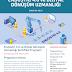 Endüstri 4.0 ve Dijital Dönüşüm Uzmanlığı