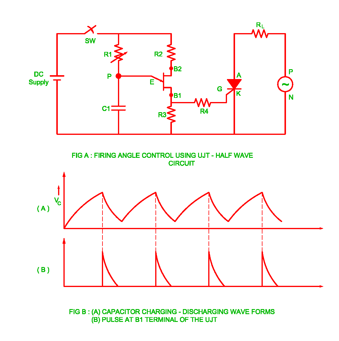 Firing Of Scr By The Ujt Half Wave Circuit Electrical Revolution Circuits Applications Full
