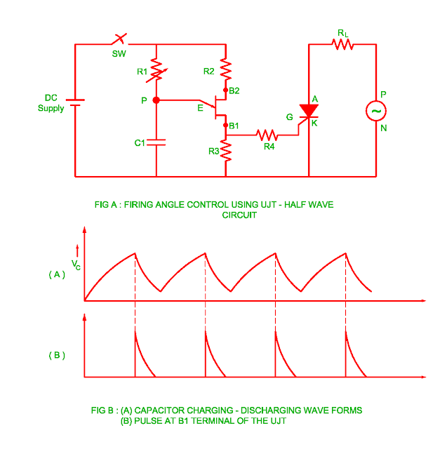 firing of scr by ujt full wave circuit
