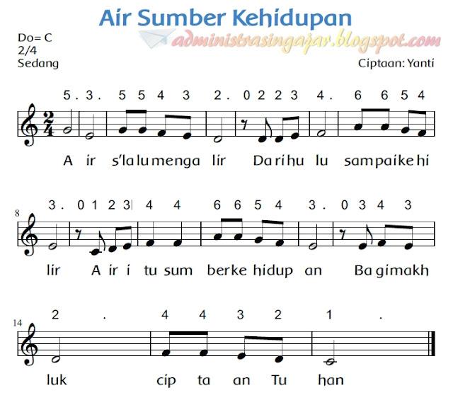 Lagu Air Sumber Kehidupan Materi Tematik Tema 9 Kelas 5