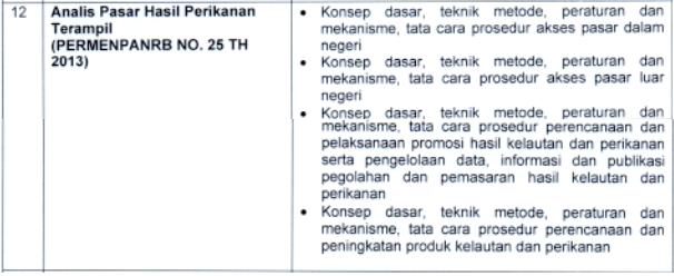 kisi kisi materi skb Analis Pasar Hasil Perikanan Terampil formasi cpns tahun 2021 tomatalikuang.com