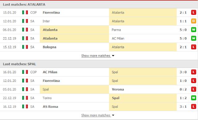 12BET Phân tích kèo Atalanta vs SPAL, 2h45 ngày 21/1 - Serie A Atalanta3