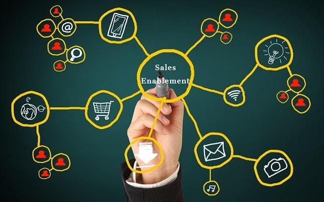 sales enablement presentation selling smarter
