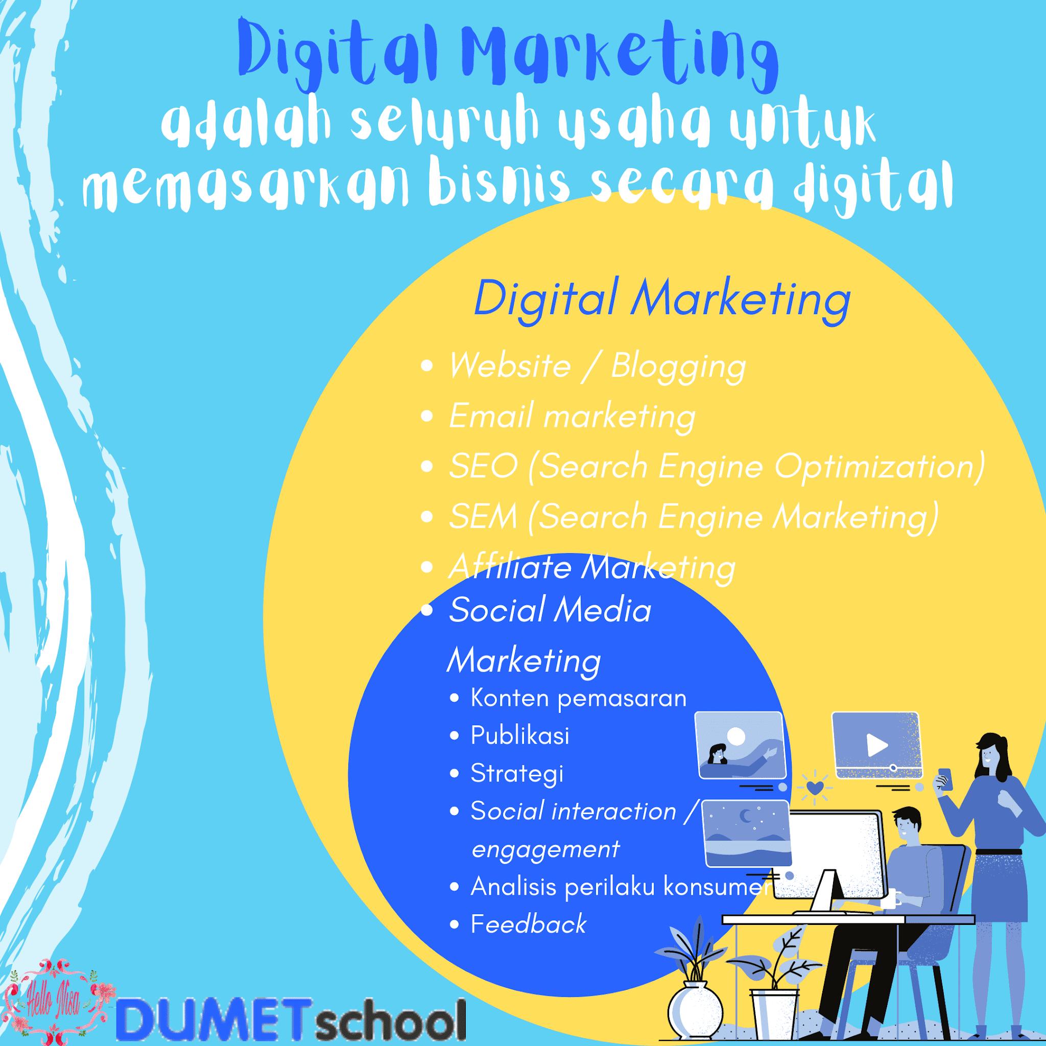 Kursus Digital marketing DUMET School