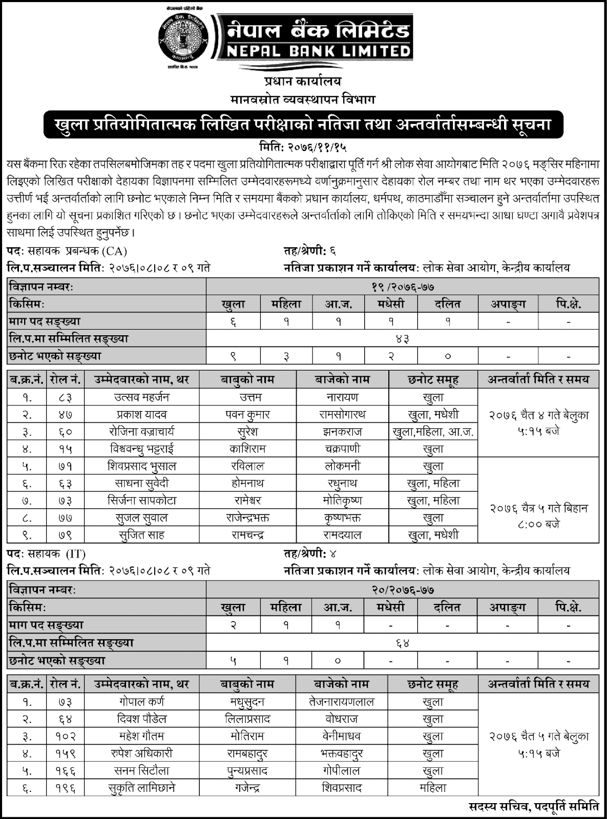 Nepal Bank Limited Written Examination Result and Interview Schedule