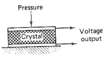 Prinsip kerja piezoelektrik