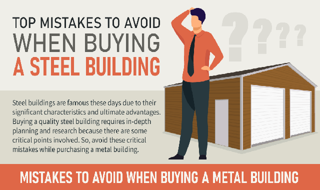 Top Mistakes to Avoid When Buying a Steel Building #infographic