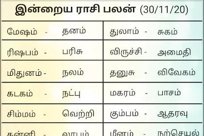 இந்த வார தின ராசி பலன் | Tamil Daily Rasi Palan