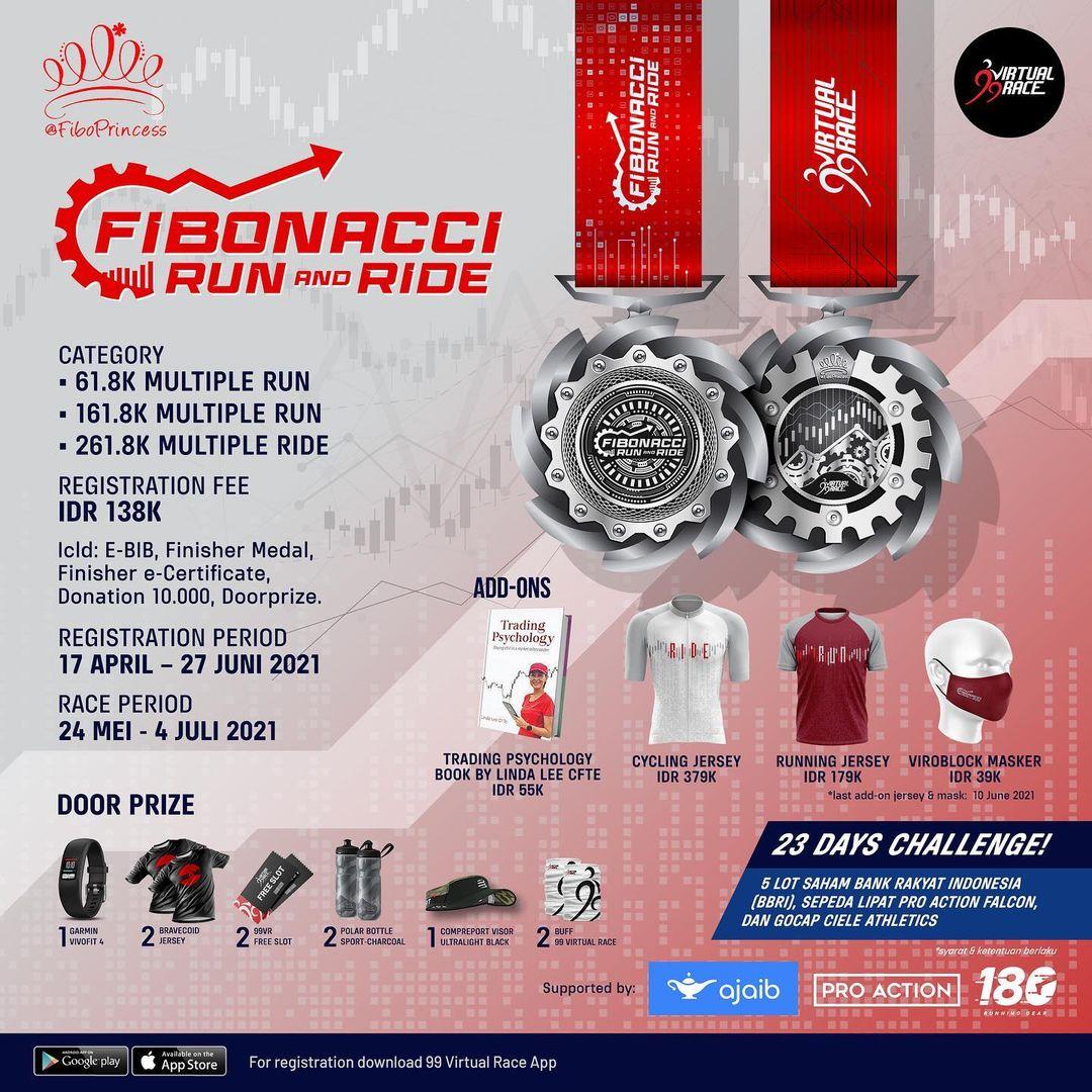 Fibonacci Virtual Run and Ride • 2021