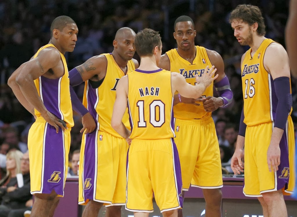 Nba Basketball Los Angeles Lakers